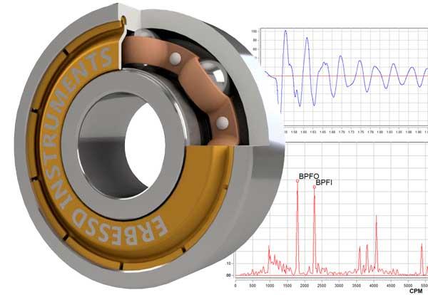 Vibration Analyzer Software Bearing Analysis