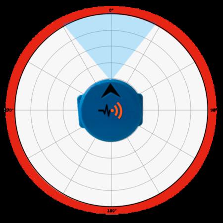 wireless-positioner