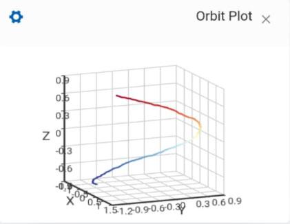 orbits from vibration analysis app