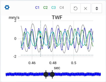 time wave form from vibration analysis app
